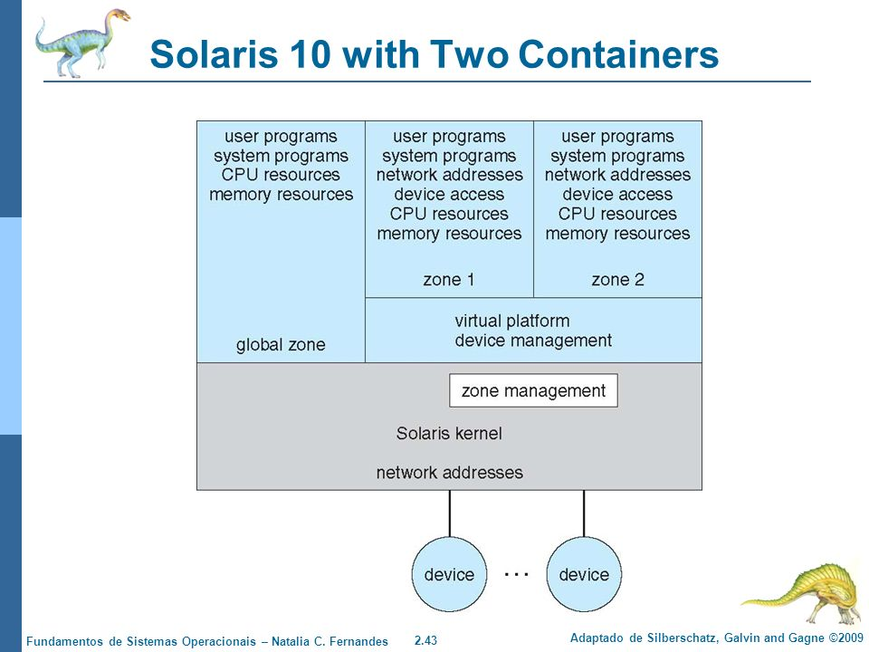 Solaris 10 with Two Containers