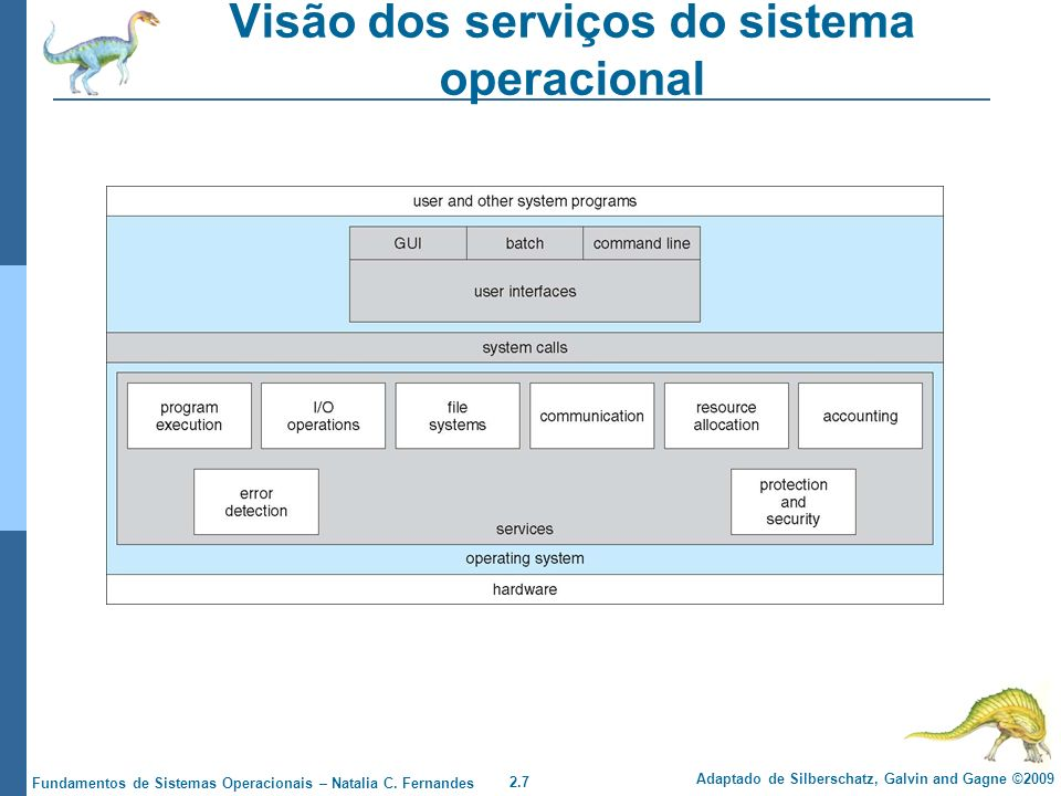 Visão dos serviços do sistema operacional