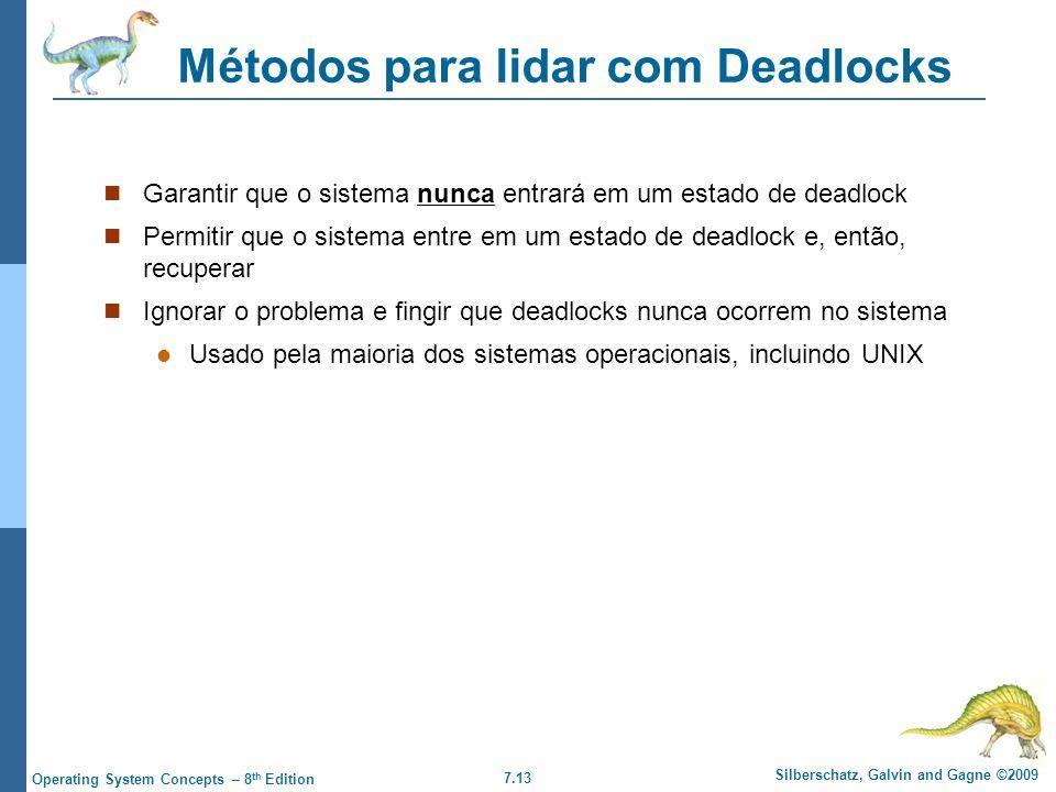 Métodos para lidar com Deadlocks