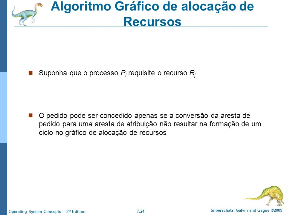 Algoritmo Gráfico de alocação de Recursos