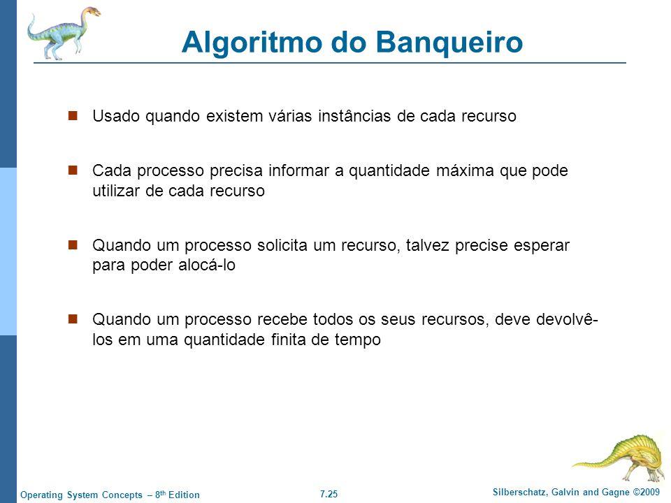 Algoritmo do Banqueiro