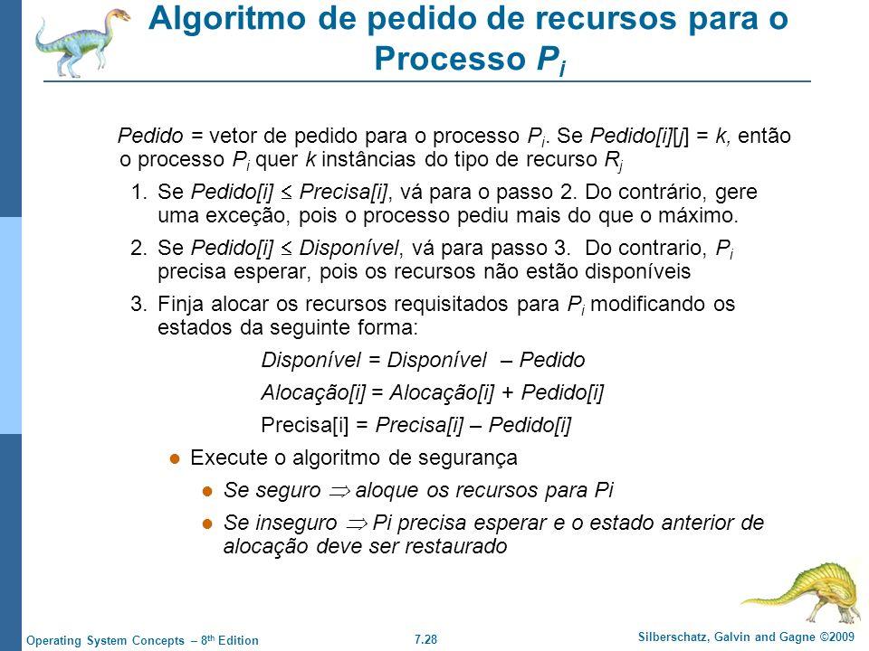 Algoritmo de pedido de recursos para o Processo Pi