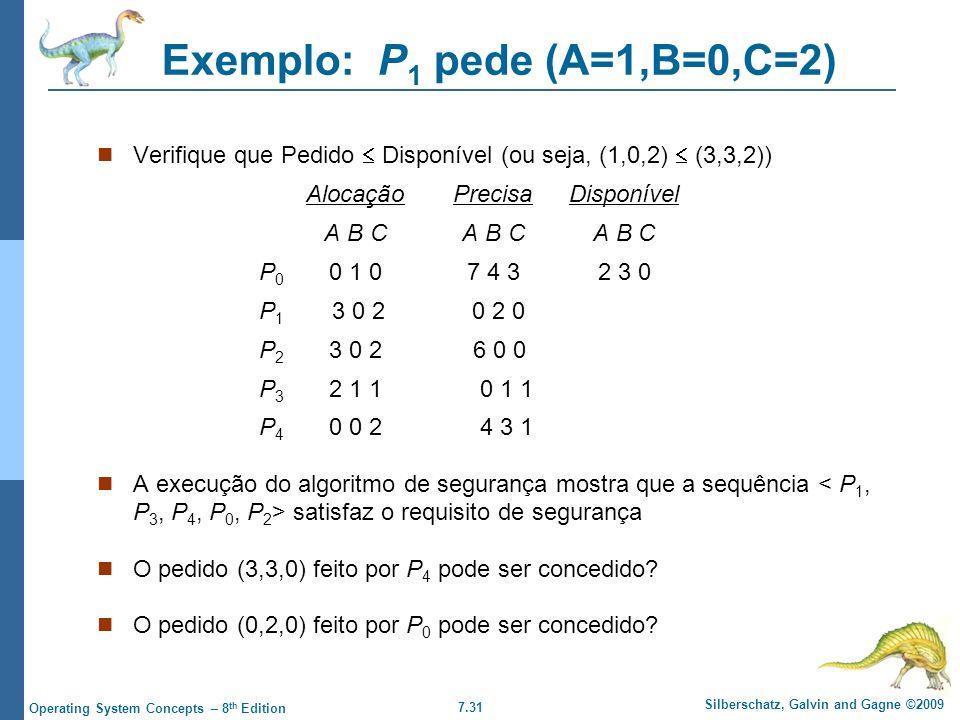 Exemplo: P1 pede (A=1,B=0,C=2)