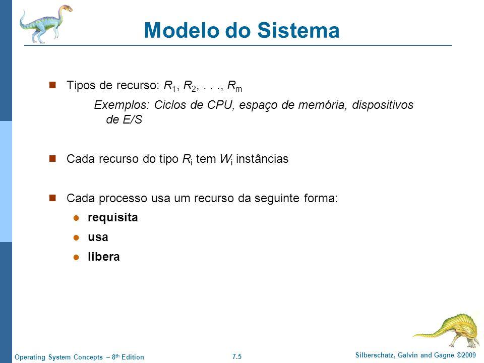 Modelo do Sistema Tipos de recurso: R1, R2, . . ., Rm
