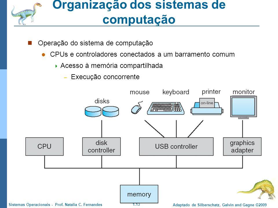 Organização dos sistemas de computação