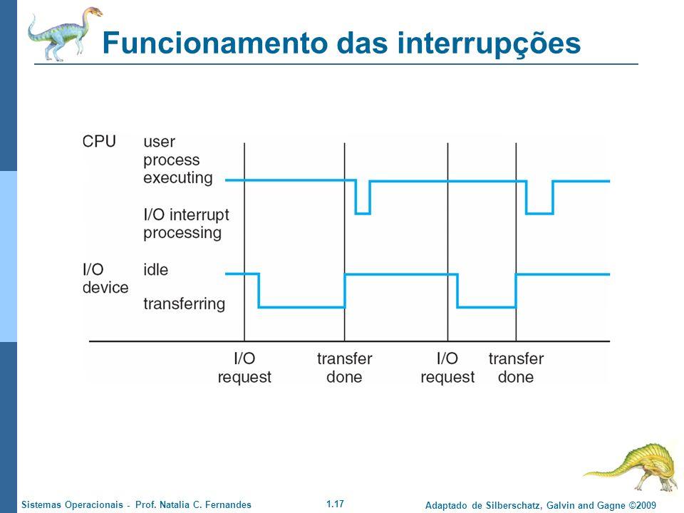 Funcionamento das interrupções