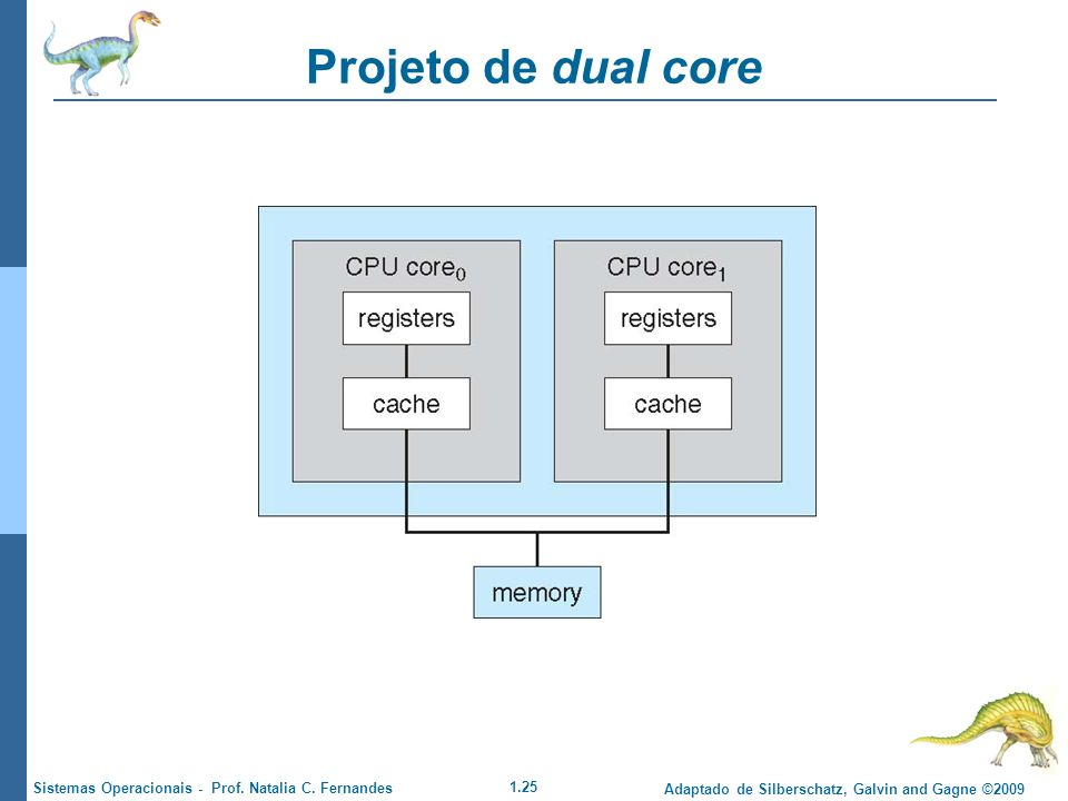 Projeto de dual core