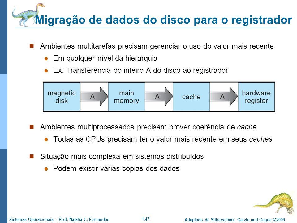 Migração de dados do disco para o registrador