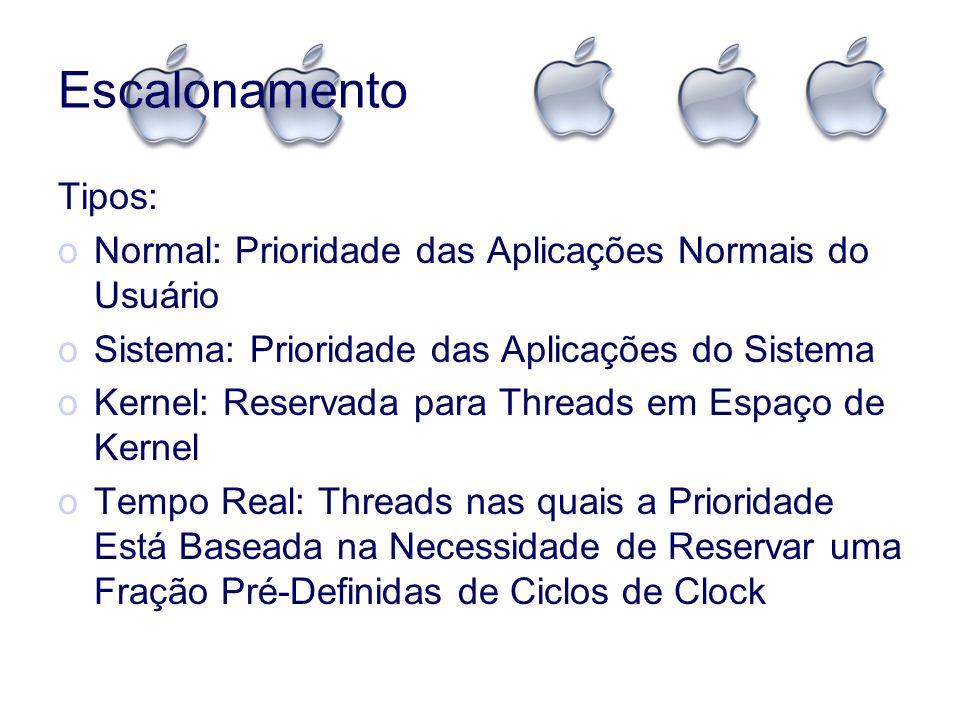 Escalonamento Tipos: Normal: Prioridade das Aplicações Normais do Usuário. Sistema: Prioridade das Aplicações do Sistema.