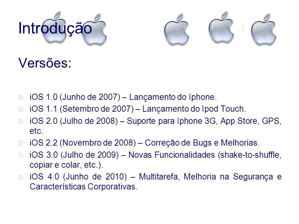 Introdução Versões: iOS 1.0 (Junho de 2007) – Lançamento do Iphone.