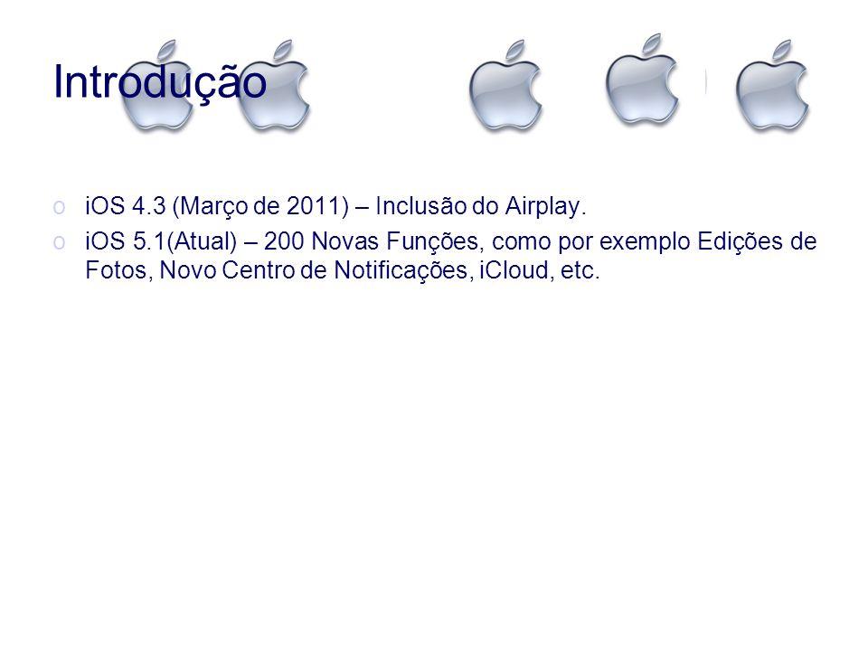 Introdução iOS 4.3 (Março de 2011) – Inclusão do Airplay.
