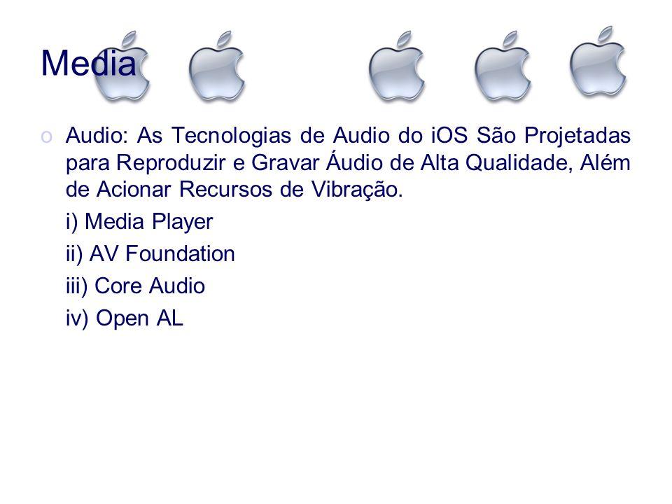 MediaAudio: As Tecnologias de Audio do iOS São Projetadas para Reproduzir e Gravar Áudio de Alta Qualidade, Além de Acionar Recursos de Vibração.
