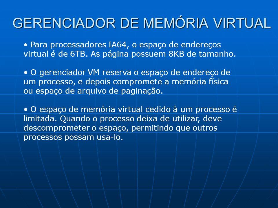 GERENCIADOR DE MEMÓRIA VIRTUAL