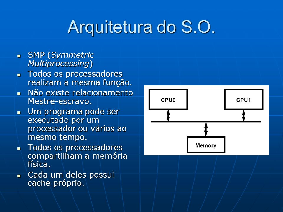 Arquitetura do S.O. SMP (Symmetric Multiprocessing)
