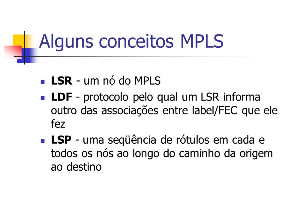 Alguns conceitos MPLS LSR - um nó do MPLS