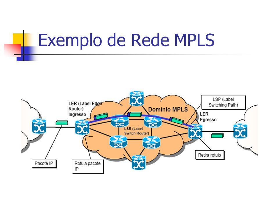 Exemplo de Rede MPLS