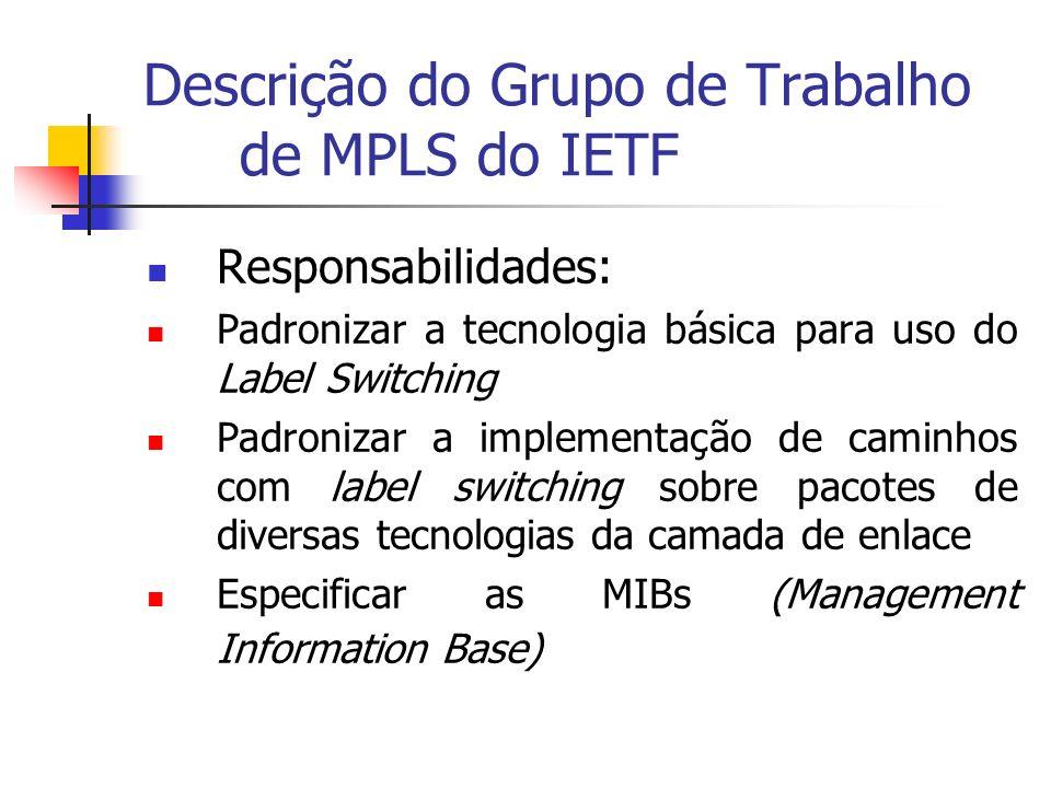 Descrição do Grupo de Trabalho de MPLS do IETF