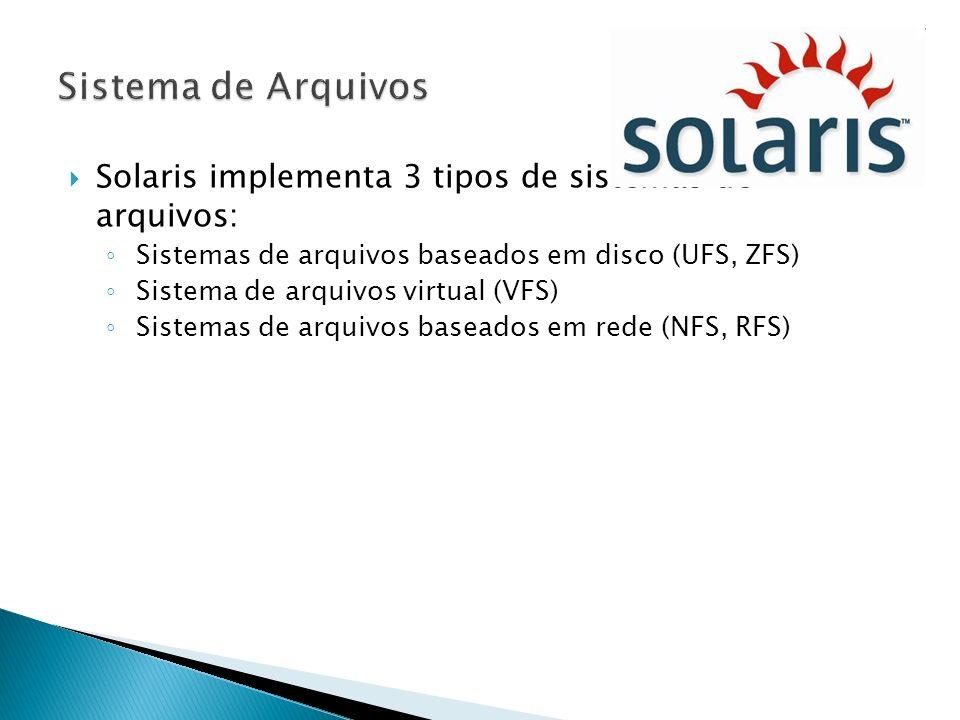 Sistema de ArquivosSolaris implementa 3 tipos de sistemas de arquivos: Sistemas de arquivos baseados em disco (UFS, ZFS)