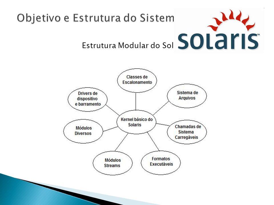 Objetivo e Estrutura do Sistema Operacional
