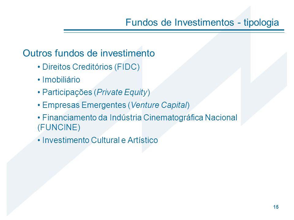 Fundos de Investimentos - tipologia