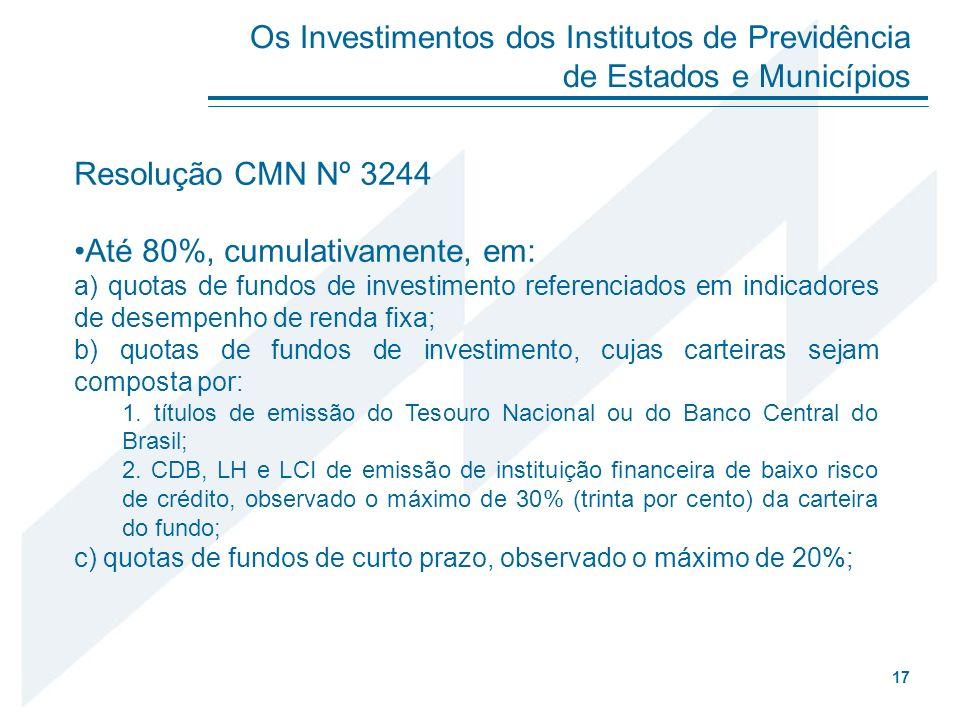Os Investimentos dos Institutos de Previdência de Estados e Municípios