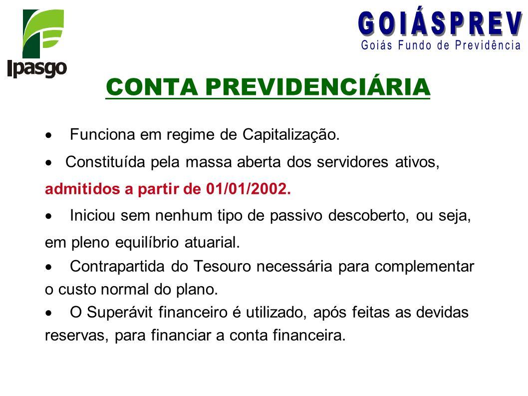 CONTA PREVIDENCIÁRIA Funciona em regime de Capitalização.