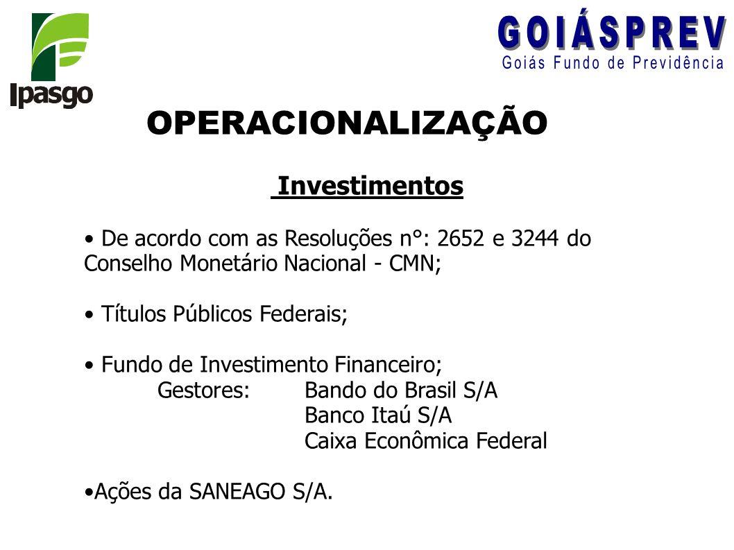 OPERACIONALIZAÇÃO Investimentos