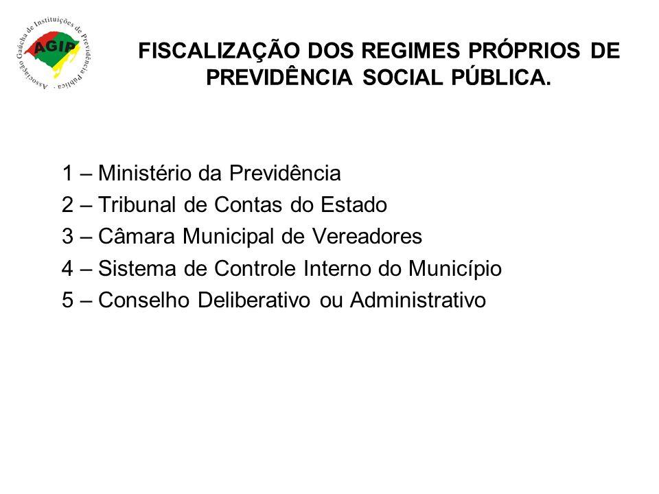 FISCALIZAÇÃO DOS REGIMES PRÓPRIOS DE PREVIDÊNCIA SOCIAL PÚBLICA.