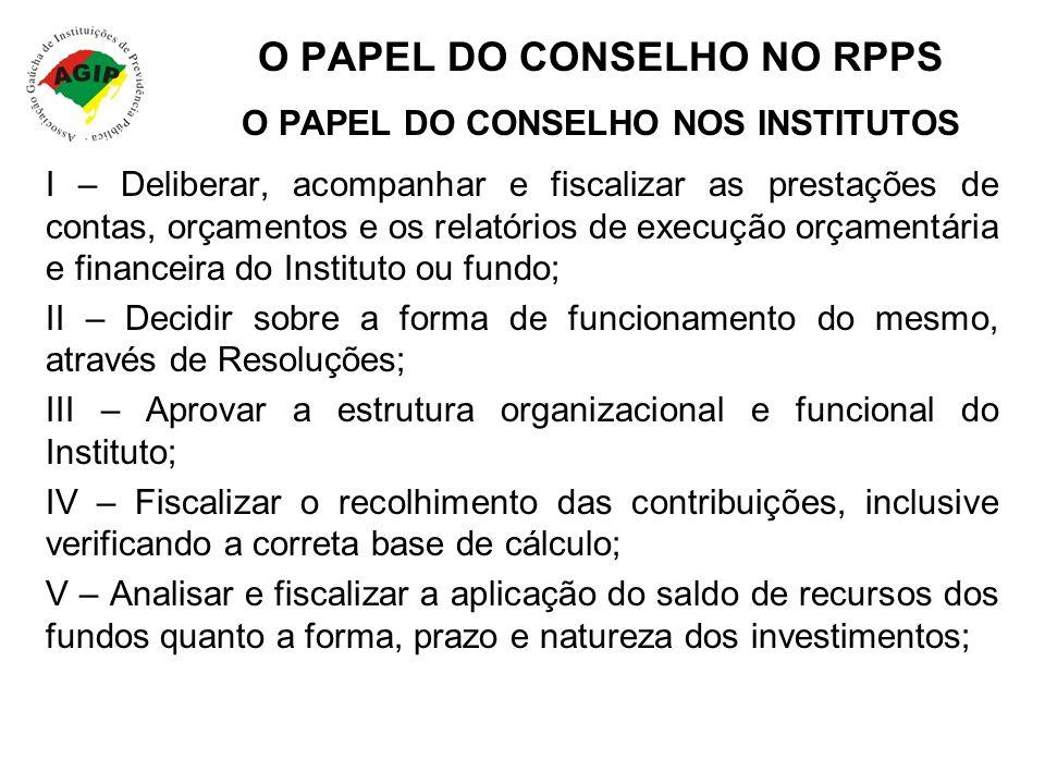 O PAPEL DO CONSELHO NO RPPS O PAPEL DO CONSELHO NOS INSTITUTOS