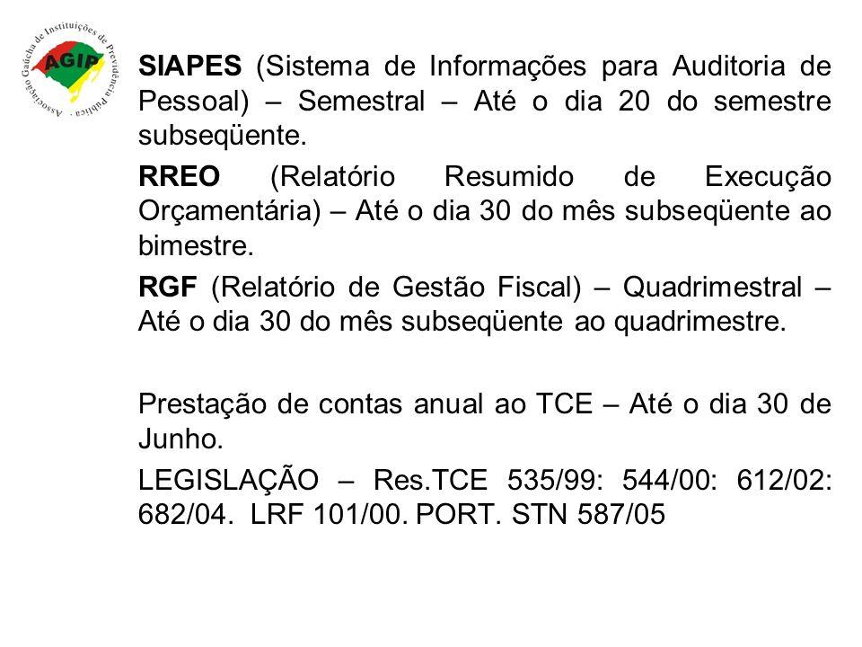 SIAPES (Sistema de Informações para Auditoria de Pessoal) – Semestral – Até o dia 20 do semestre subseqüente.