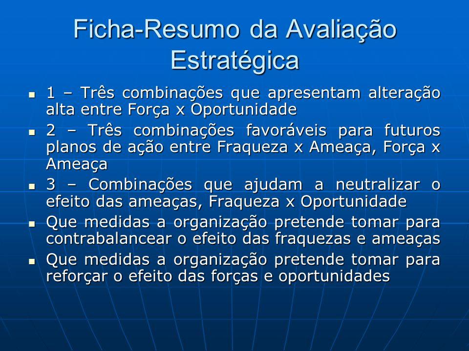 Ficha-Resumo da Avaliação Estratégica