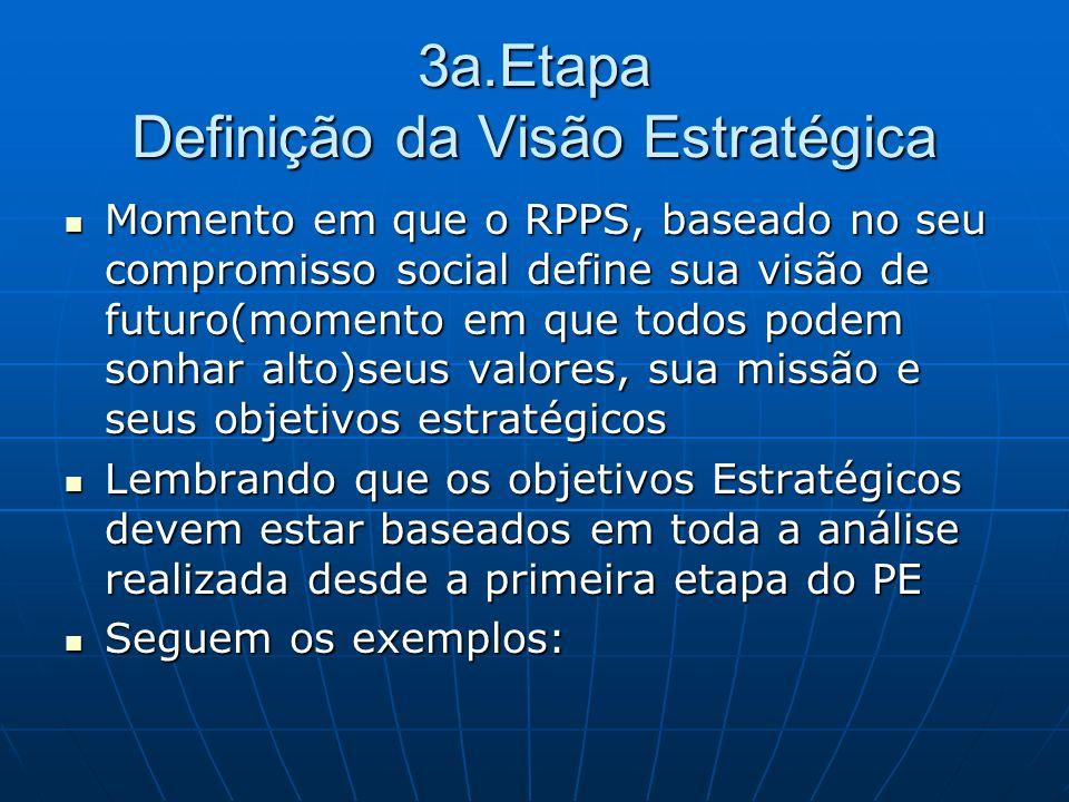 3a.Etapa Definição da Visão Estratégica