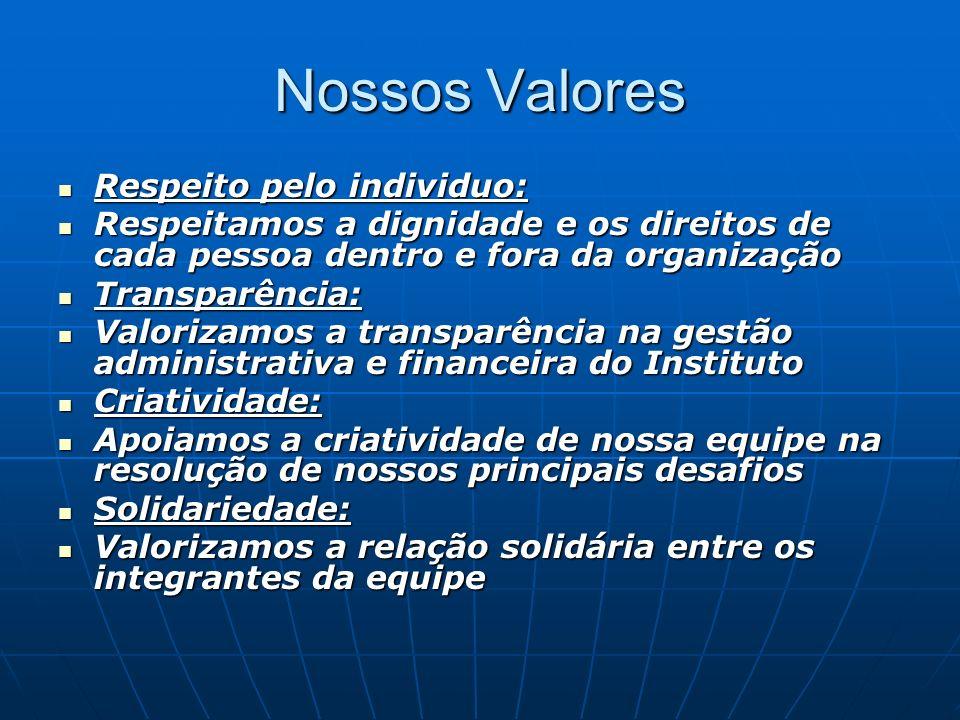 Nossos Valores Respeito pelo individuo: