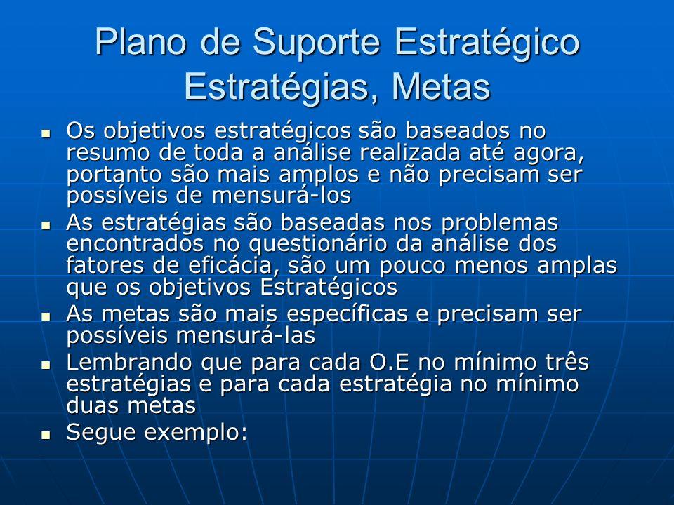 Plano de Suporte Estratégico Estratégias, Metas