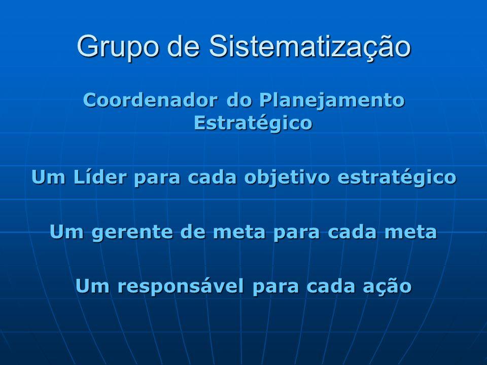 Grupo de Sistematização