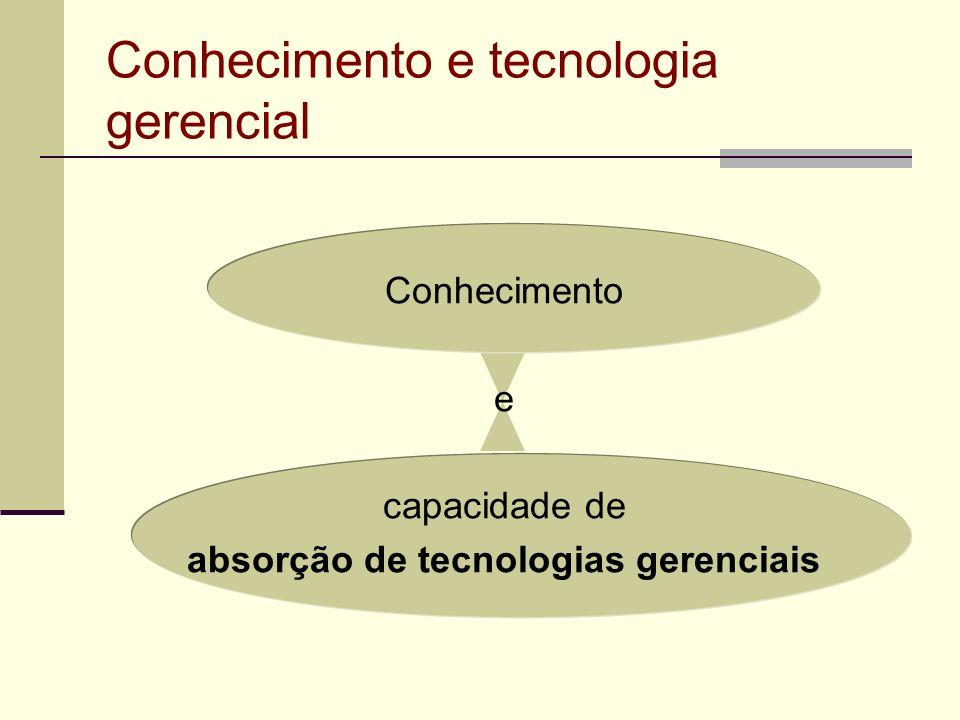 Conhecimento e tecnologia gerencial