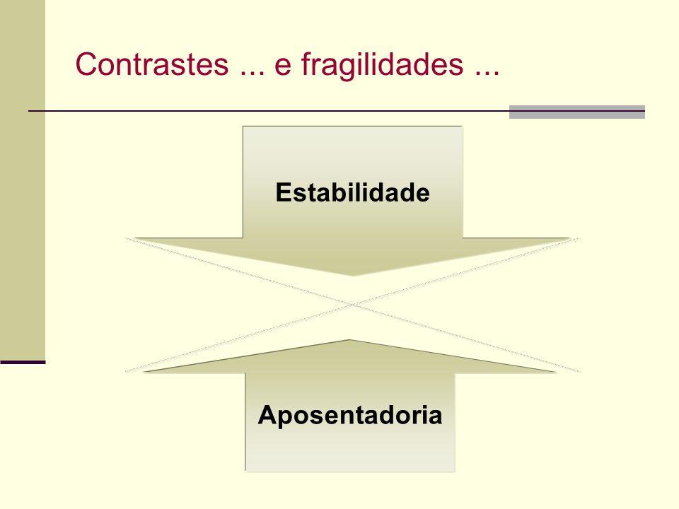 Contrastes ... e fragilidades ...