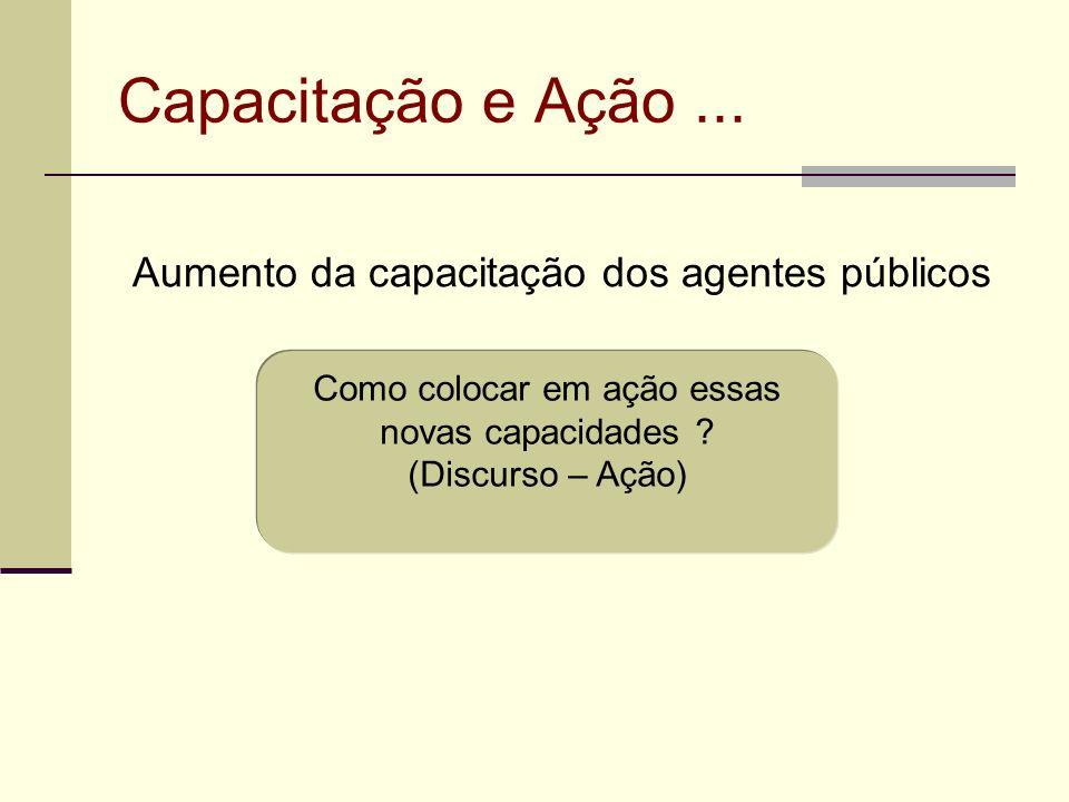 Capacitação e Ação ... Aumento da capacitação dos agentes públicos
