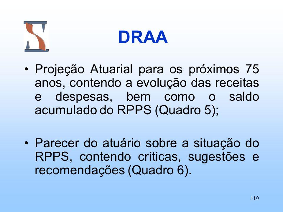 DRAA Projeção Atuarial para os próximos 75 anos, contendo a evolução das receitas e despesas, bem como o saldo acumulado do RPPS (Quadro 5);