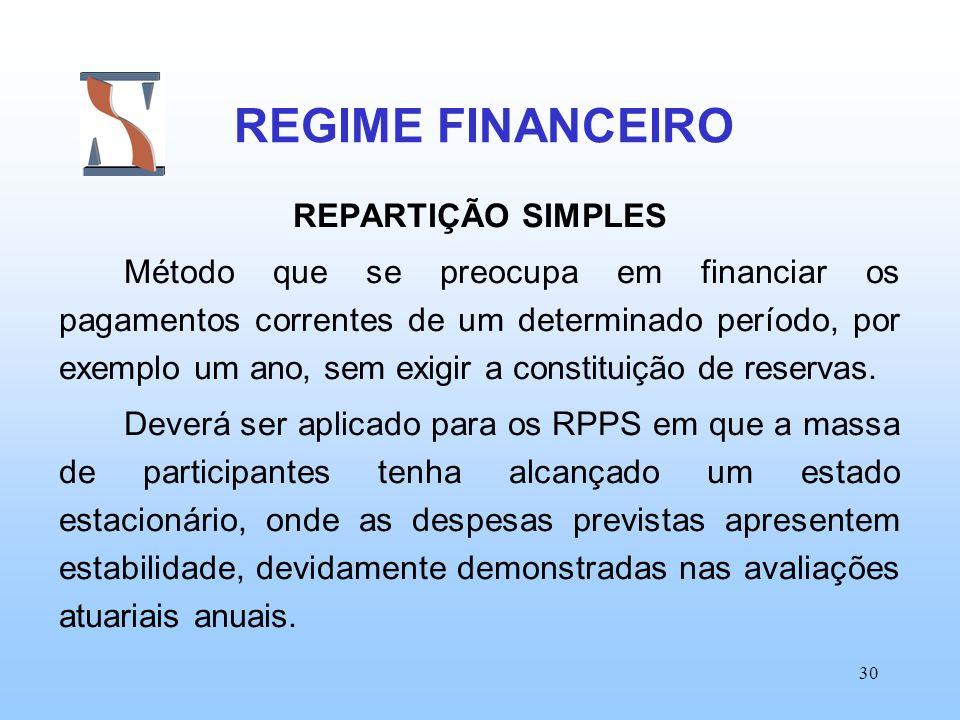 REGIME FINANCEIRO REPARTIÇÃO SIMPLES
