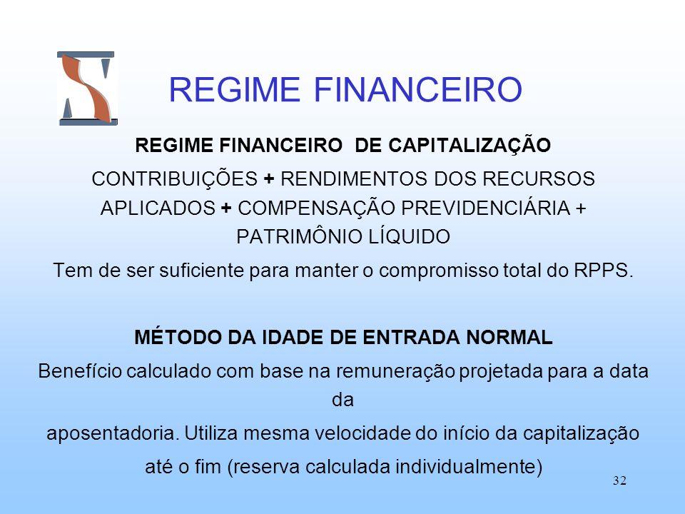 REGIME FINANCEIRO DE CAPITALIZAÇÃO MÉTODO DA IDADE DE ENTRADA NORMAL