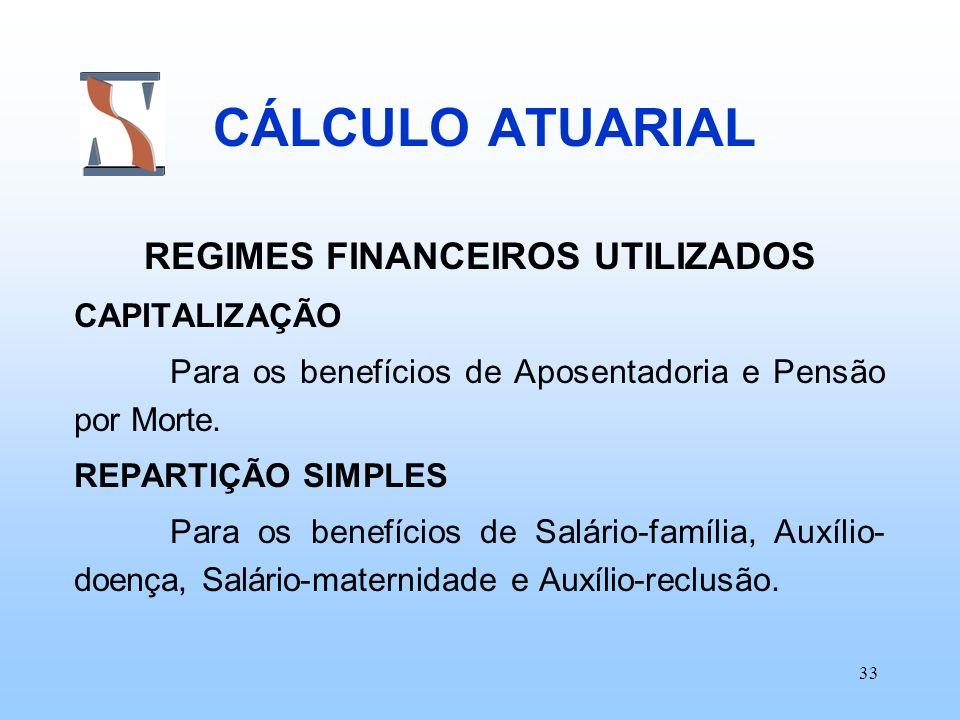 REGIMES FINANCEIROS UTILIZADOS