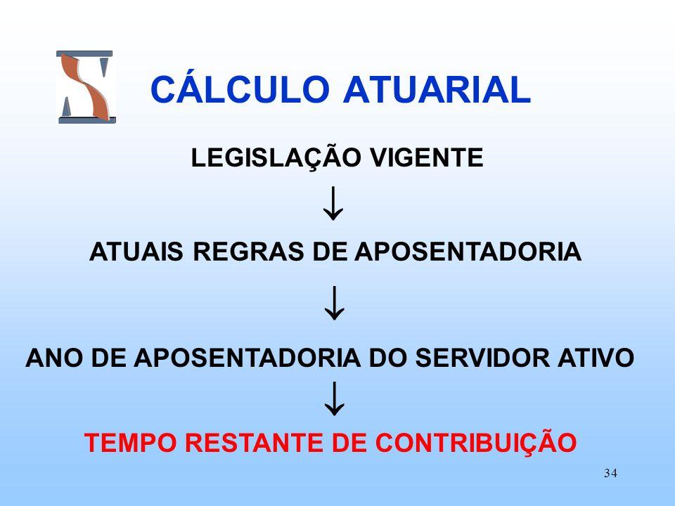 CÁLCULO ATUARIAL    LEGISLAÇÃO VIGENTE