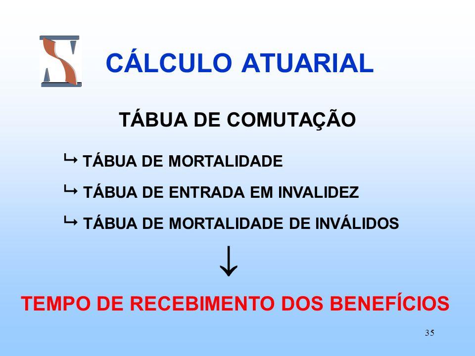  CÁLCULO ATUARIAL TÁBUA DE COMUTAÇÃO