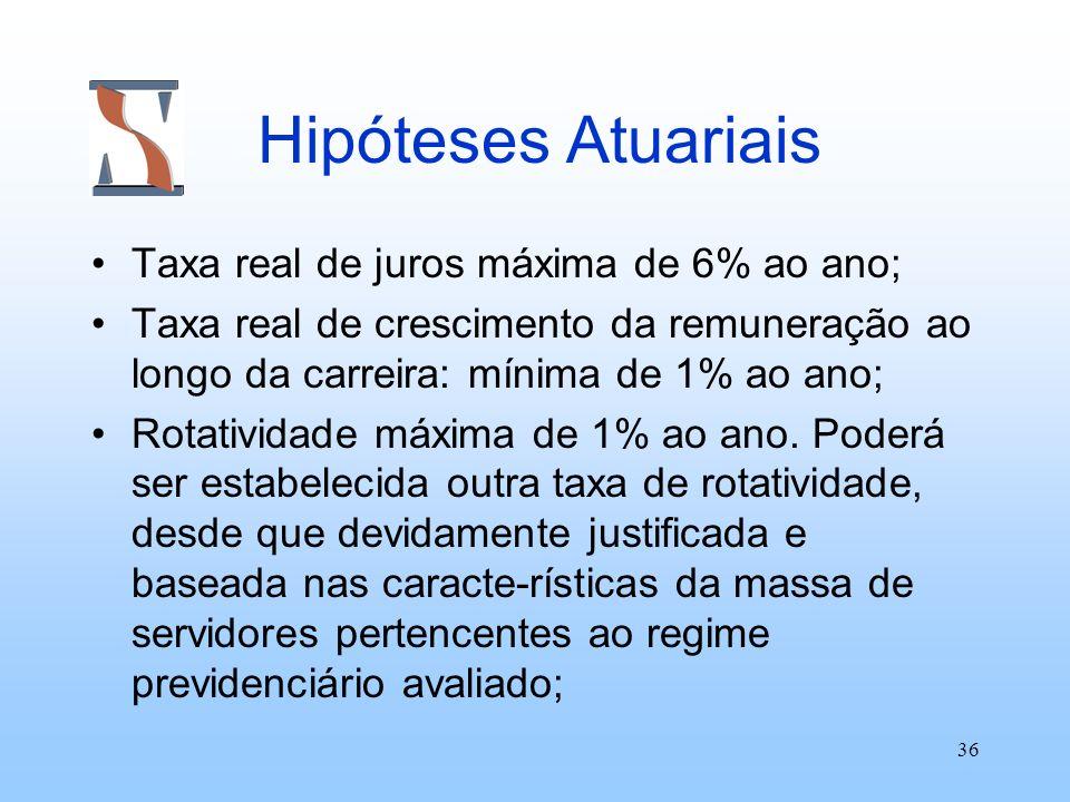 Hipóteses Atuariais Taxa real de juros máxima de 6% ao ano;