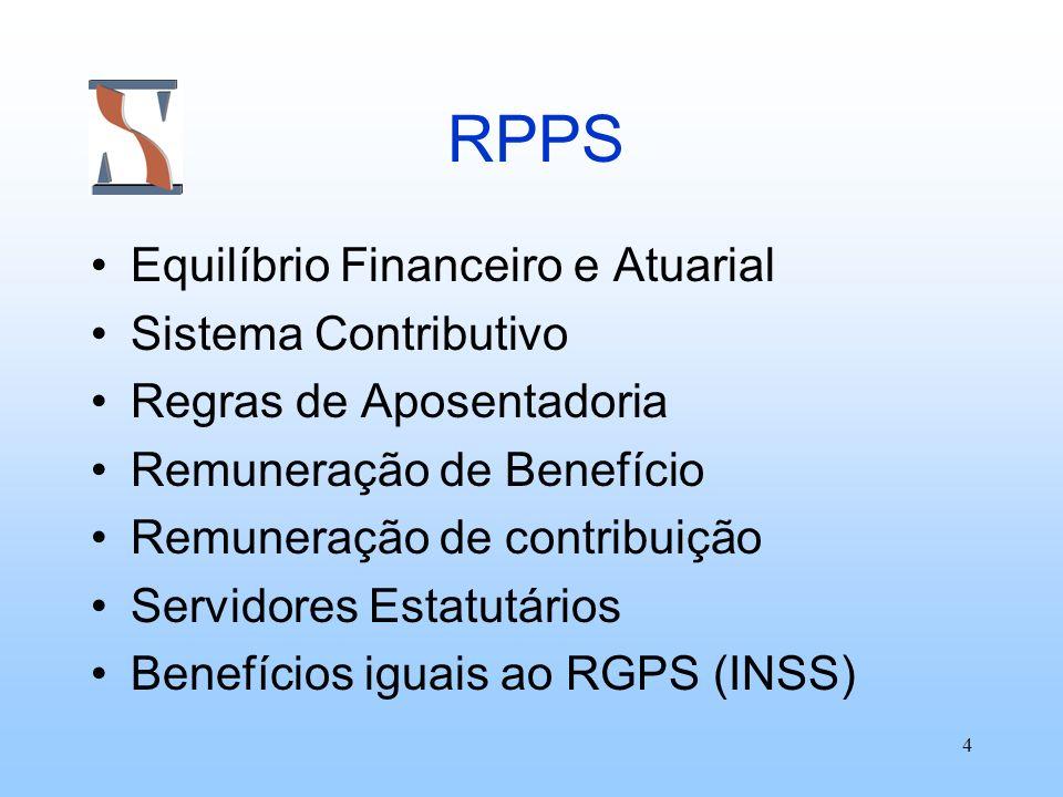 RPPS Equilíbrio Financeiro e Atuarial Sistema Contributivo
