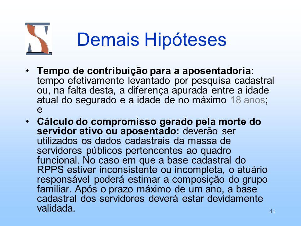 Demais Hipóteses