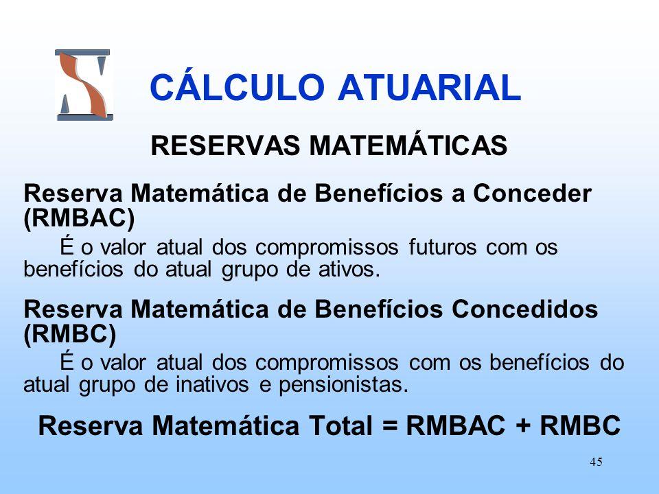 Reserva Matemática Total = RMBAC + RMBC