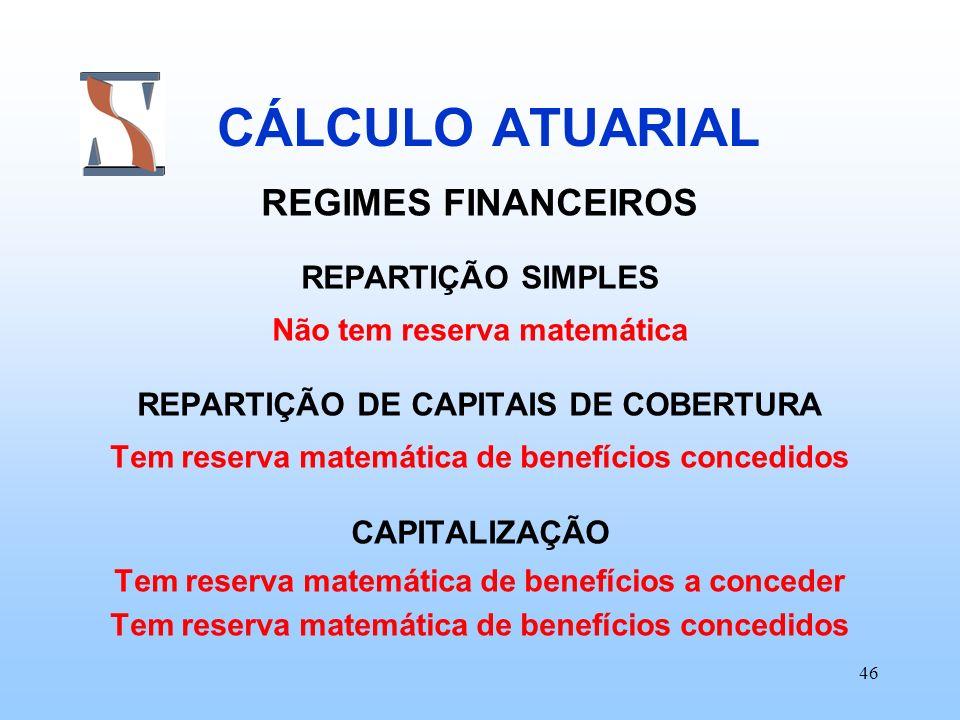 CÁLCULO ATUARIAL REGIMES FINANCEIROS REPARTIÇÃO SIMPLES