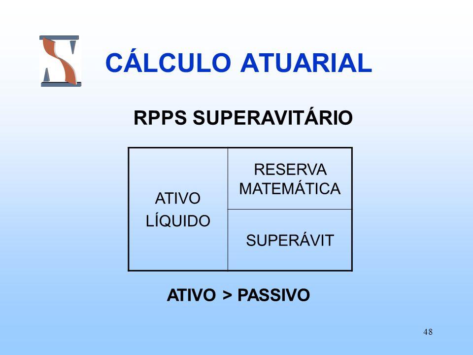 CÁLCULO ATUARIAL RPPS SUPERAVITÁRIO ATIVO > PASSIVO